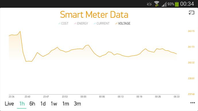 Commercial Smart Meter App