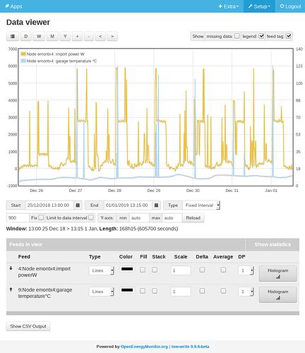 Screenshot-2019-01-01%20Emoncms%20-%20graph%204-week