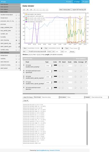 Screenshot-2019-02-02%20Emoncms%20-%20graph%2038