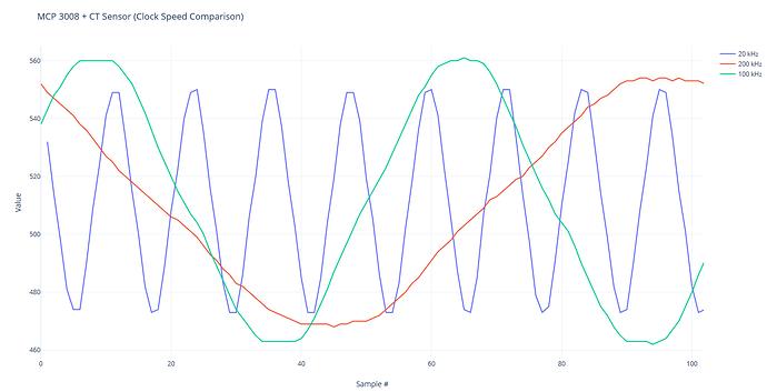 Screenshot_2020-02-11 Online Graph Maker · Plotly Chart Studio