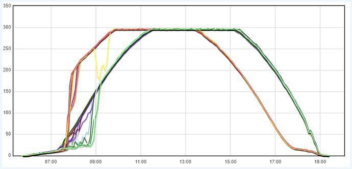 Inverter Output 2020-11-11