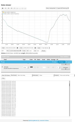 Screenshot-2019-01-20%20Emoncms%20-%20graph%2028