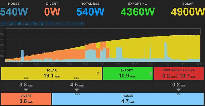 SolarApp4
