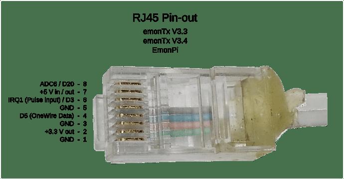 RJ45%20Pinout