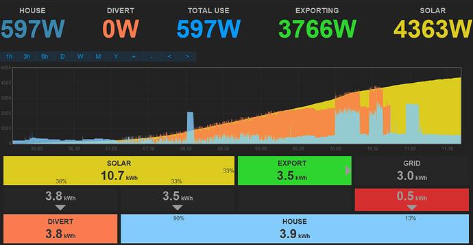SolarApp3