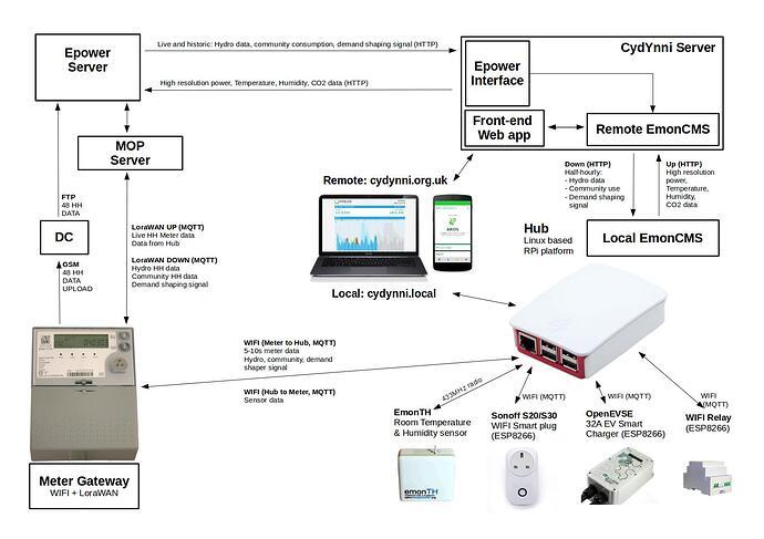 system_diagram.jpg