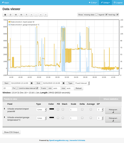 Screenshot-2019-01-01%20Emoncms%20-%20graph%204-day