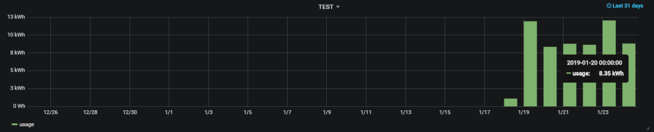 Grafana Move Query To Other Axis