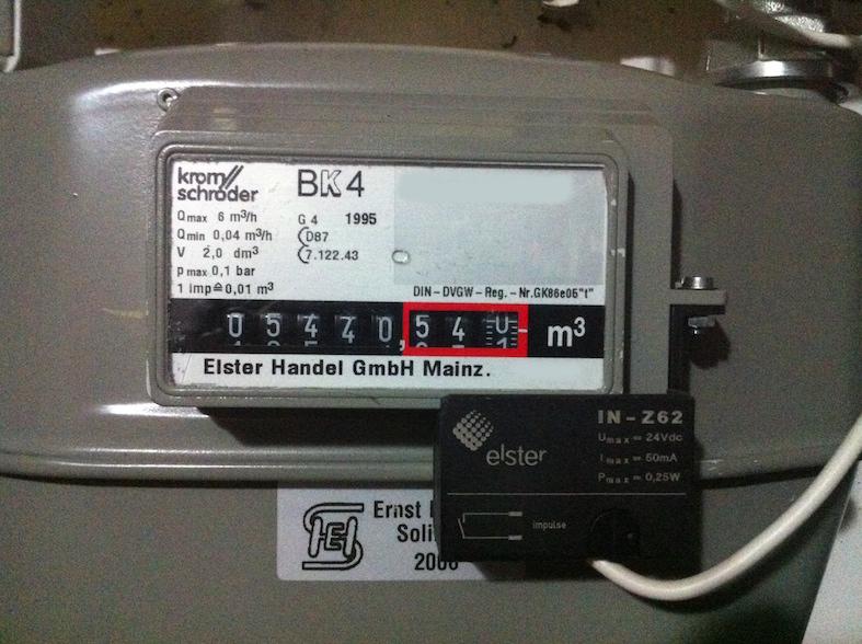 Opencv Read Meter