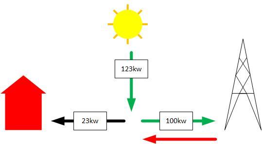 Solar%20Diagram