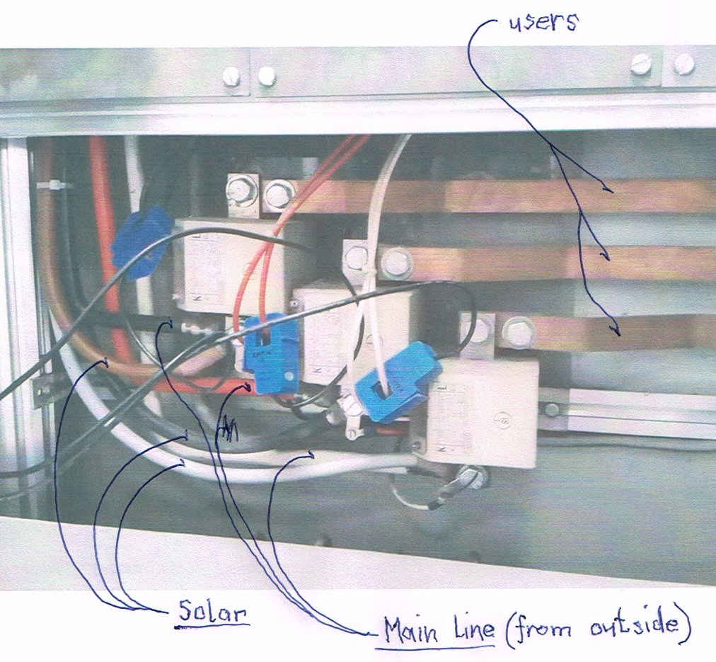 Iotawatt Three Phase Configuration Community Here Is Where The Electric Meter Goes Main Wires In This Can Come You Cant See 3 Cts From Solar They Are Clipsed Close To Higher Up Old It Gave Me A Good Result On But I