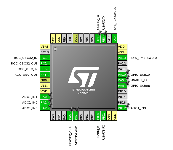 STM32 Development - Hardware - Community