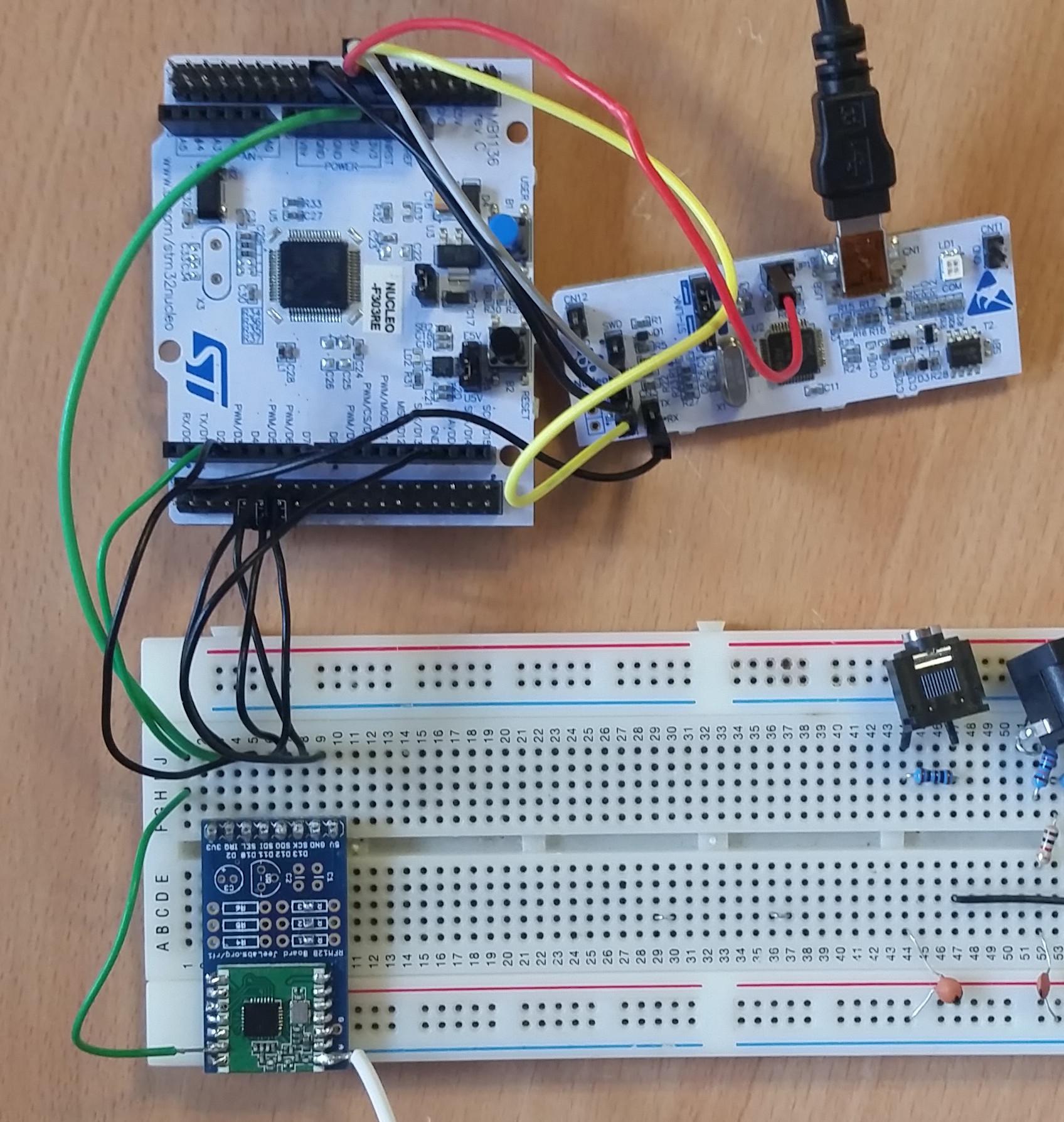 STM32 Development - Hardware - Community