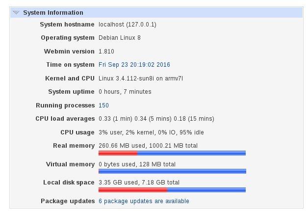 Best Raspberry Pi version? - Getting Started - Community